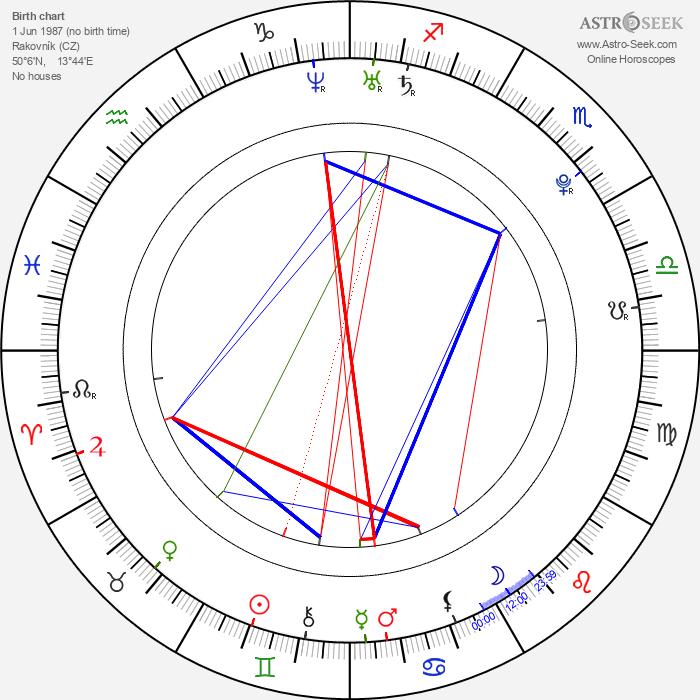 Veronika Kubařová - Astrology Natal Birth Chart