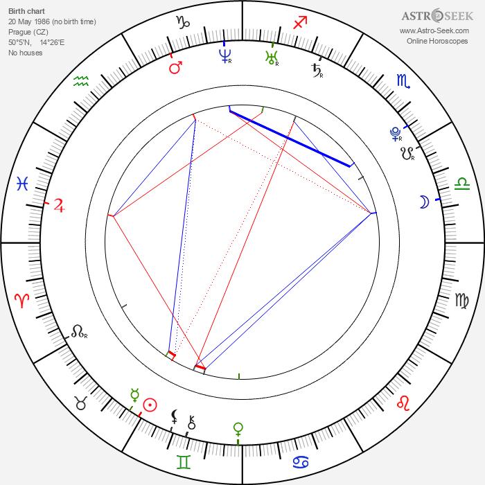 Veronika Arichteva - Astrology Natal Birth Chart