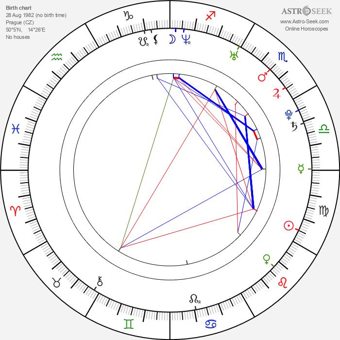 Veronika Poláčková - Astrology Natal Birth Chart