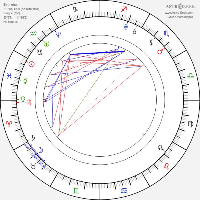 Veronika Spurná - Astrology Natal Birth Chart