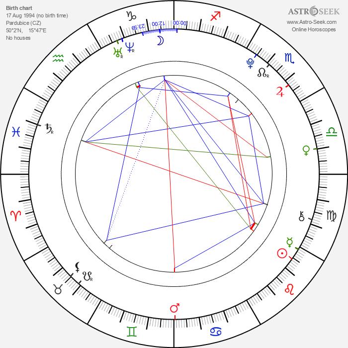 Veronika Stýblová - Astrology Natal Birth Chart