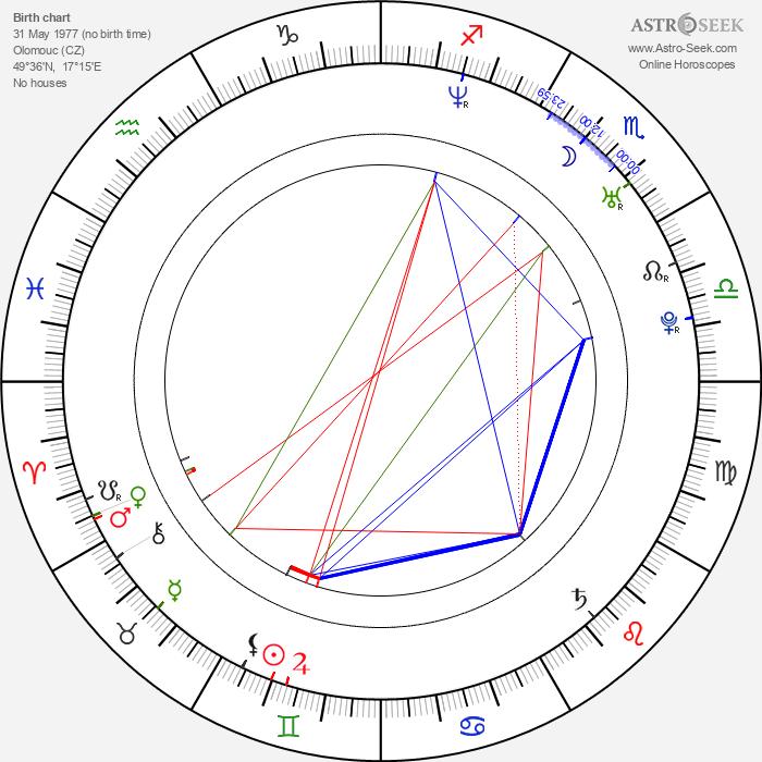 Veronika Vařeková - Astrology Natal Birth Chart