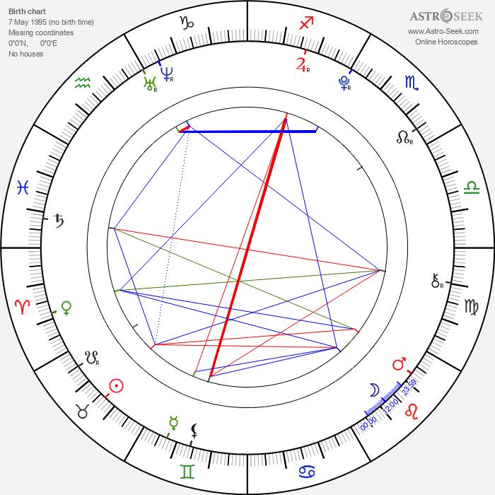 Veronika Vernadskaya - Astrology Natal Birth Chart