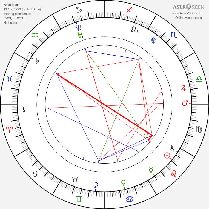 Veronika Virostková - Astrology Natal Birth Chart