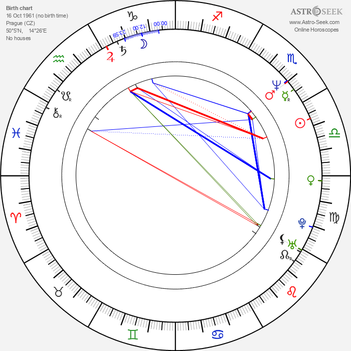 Veronika Žilková Stropnická - Astrology Natal Birth Chart