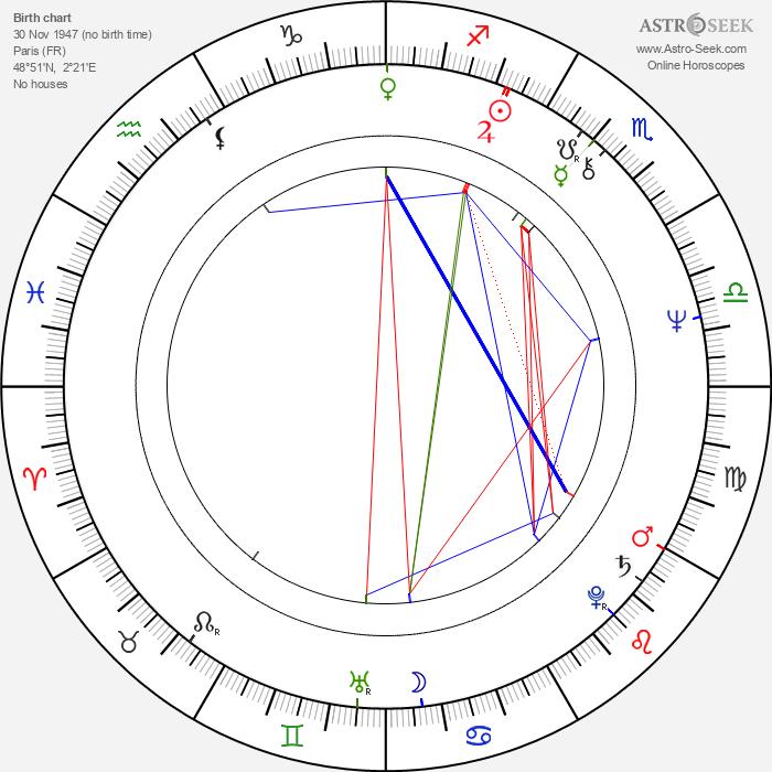 Véronique Le Flaguais - Astrology Natal Birth Chart