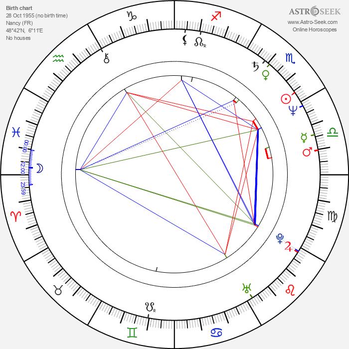 Véronique Mathieu - Astrology Natal Birth Chart