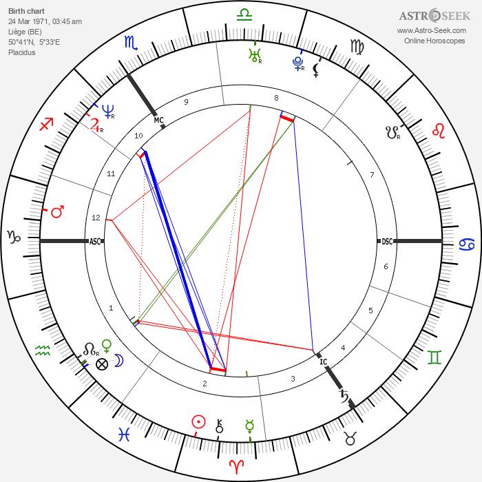 Véronique Pirotton - Astrology Natal Birth Chart