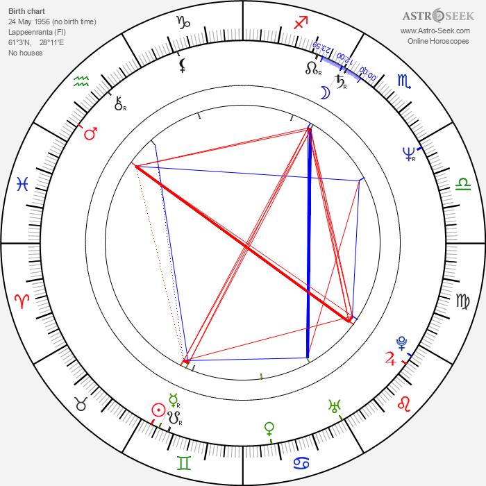Vesa Vierikko - Astrology Natal Birth Chart