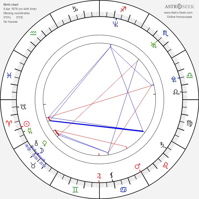 Vesna Pisarović - Astrology Natal Birth Chart