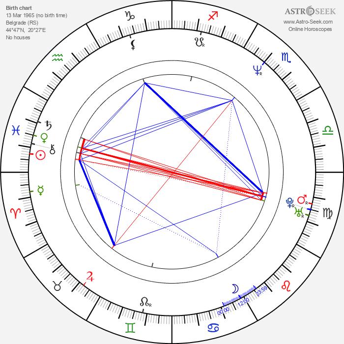 Vesna Trivalic - Astrology Natal Birth Chart