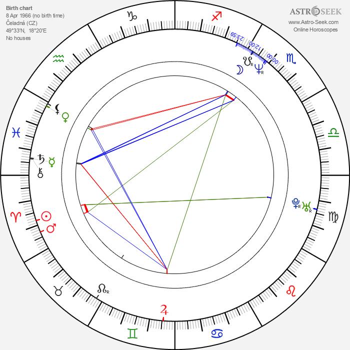 Viana Bartošová - Astrology Natal Birth Chart