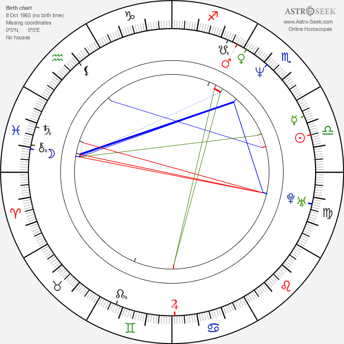 Vibeke Idsøe - Astrology Natal Birth Chart
