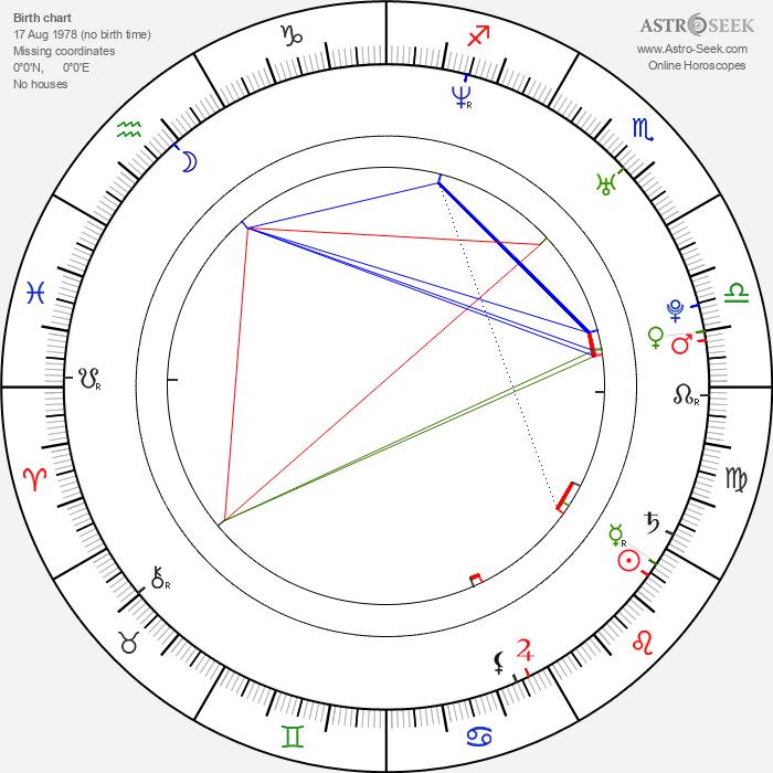 Vibeke Stene - Astrology Natal Birth Chart