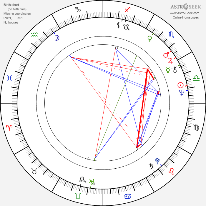 Vic Armstrong - Astrology Natal Birth Chart