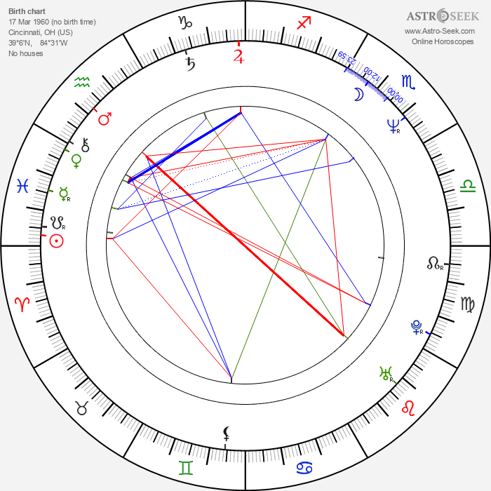 Vicki Lewis - Astrology Natal Birth Chart