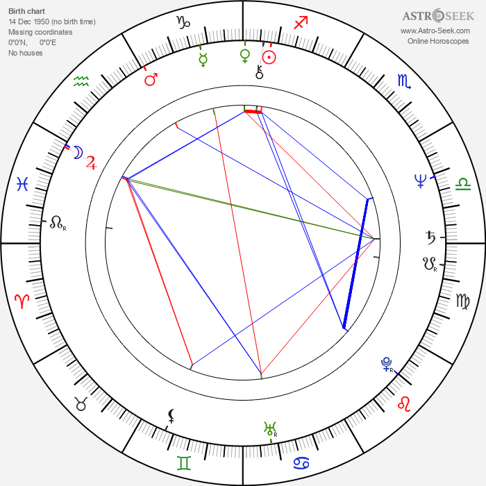 Vicki Michelle - Astrology Natal Birth Chart
