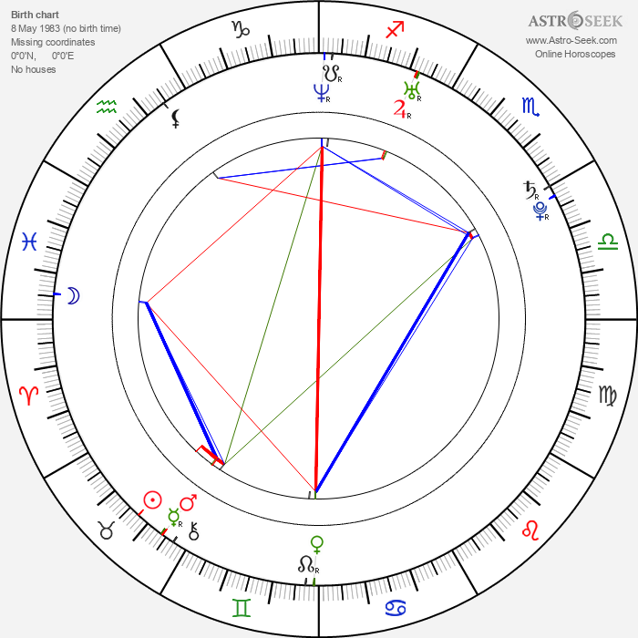 Vicky McClure - Astrology Natal Birth Chart
