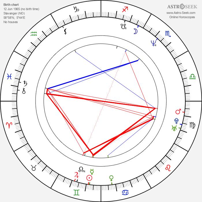 Vicky Vette - Astrology Natal Birth Chart
