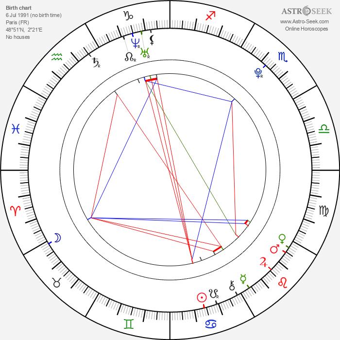 Victoire Thivisol - Astrology Natal Birth Chart