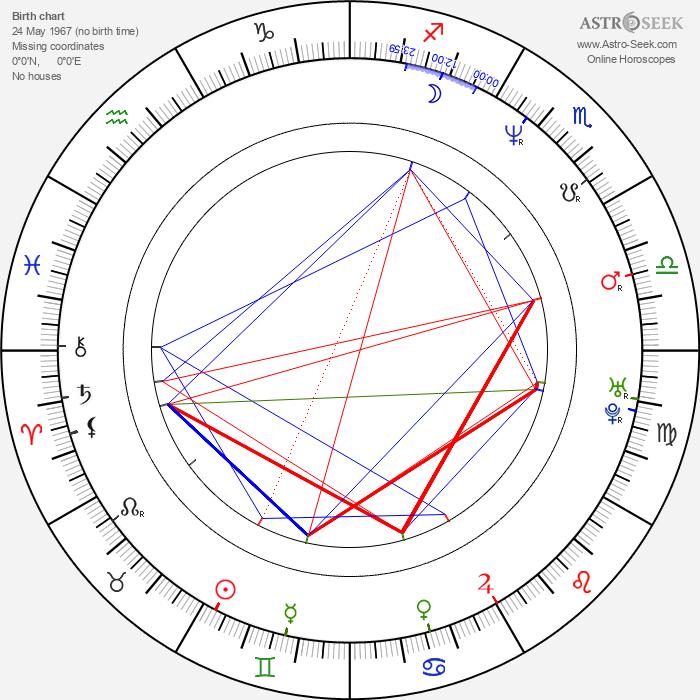 Victor Browne - Astrology Natal Birth Chart