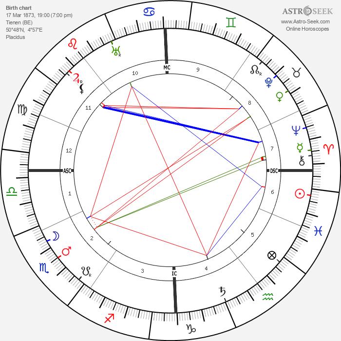 Victor Felix Kinon - Astrology Natal Birth Chart