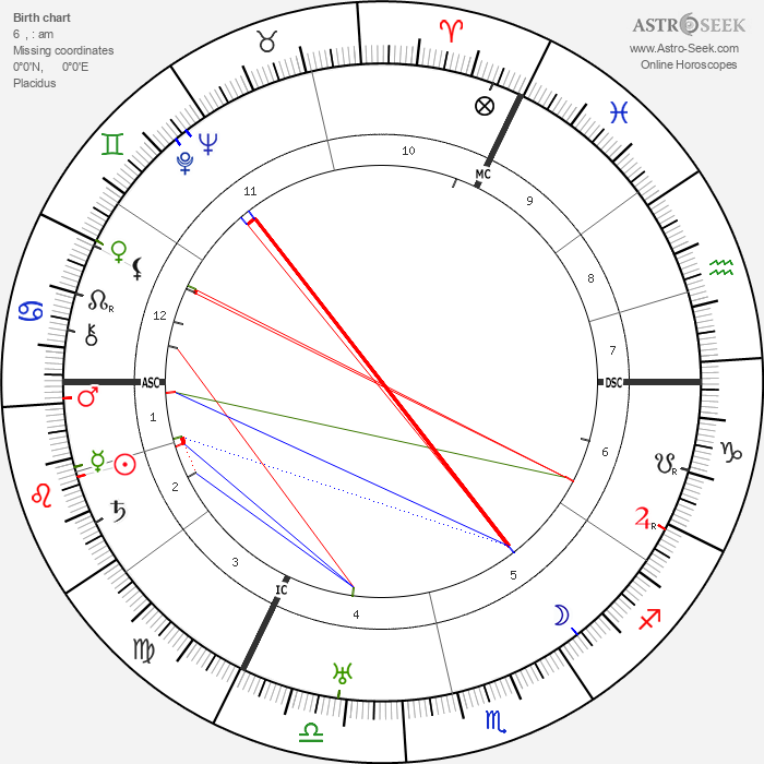 Victor Francen - Astrology Natal Birth Chart