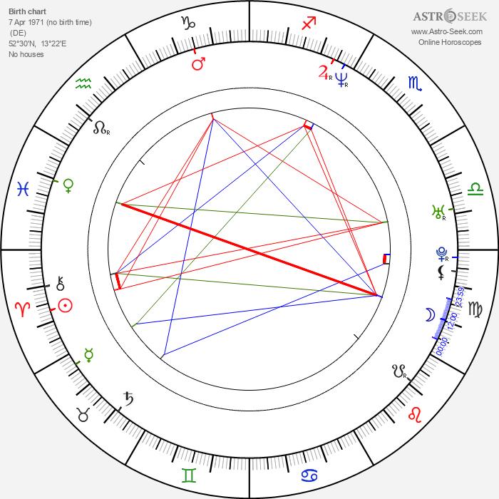 Victor Kraatz - Astrology Natal Birth Chart