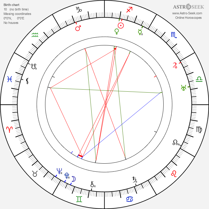 Victor McLaglen - Astrology Natal Birth Chart