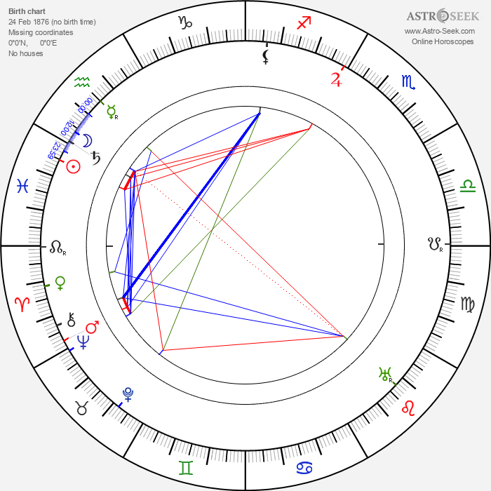 Victor Moore - Astrology Natal Birth Chart