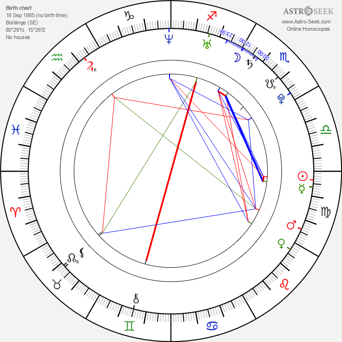 Victor Norén - Astrology Natal Birth Chart