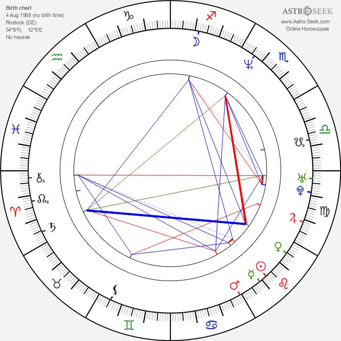 Victor Schefé - Astrology Natal Birth Chart