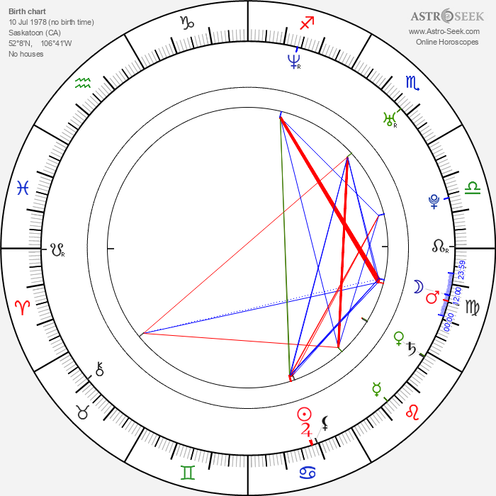 Victoria Bidewell - Astrology Natal Birth Chart