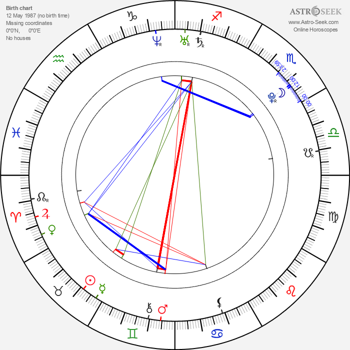 Victoria Daineko - Astrology Natal Birth Chart