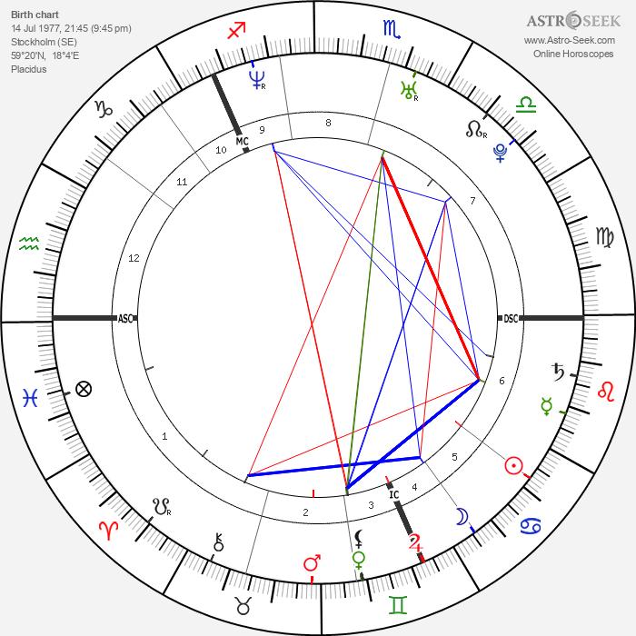 Victoria Ingrid Alice Desirée - Astrology Natal Birth Chart