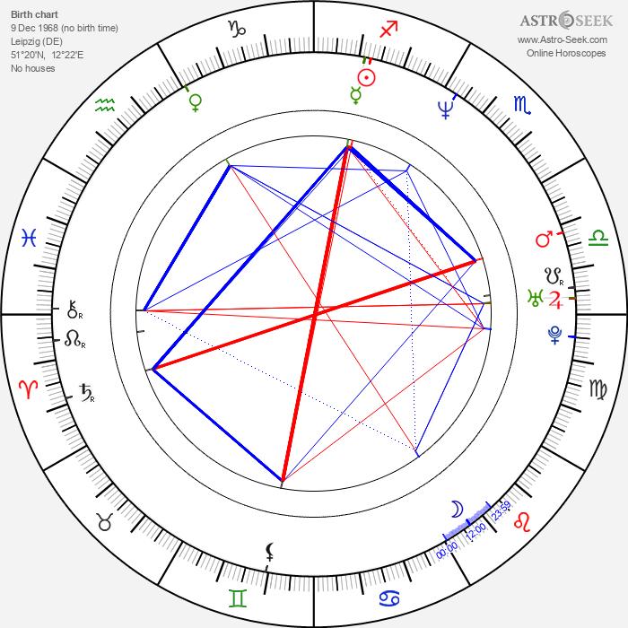 Victoria Masina - Astrology Natal Birth Chart