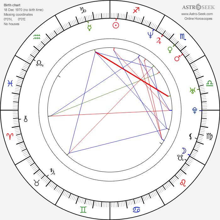 Victoria Pratt - Astrology Natal Birth Chart