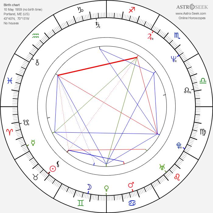Victoria Rowell - Astrology Natal Birth Chart
