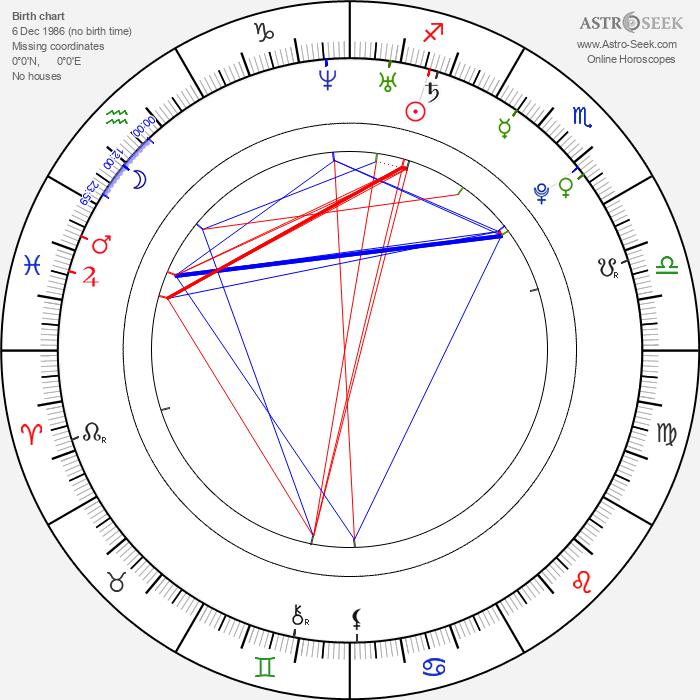 Victoria Schmidt - Astrology Natal Birth Chart