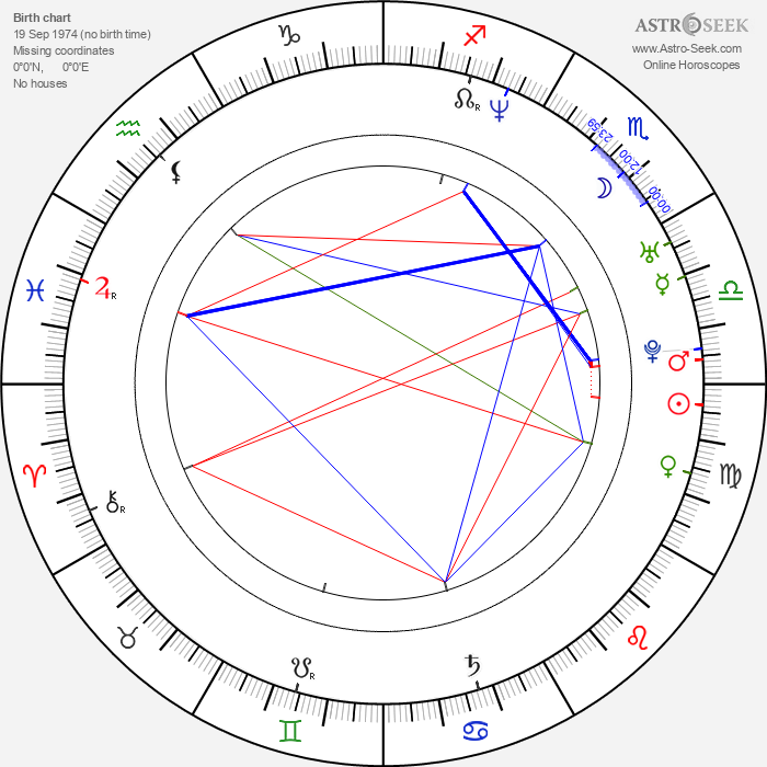 Victoria Silvstedt - Astrology Natal Birth Chart