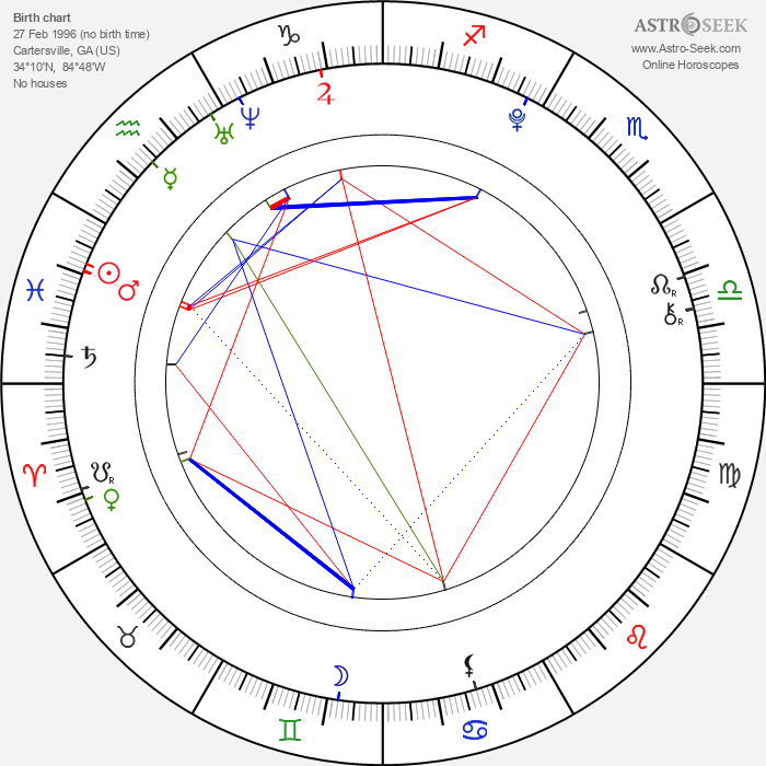 Victoria Staley - Astrology Natal Birth Chart