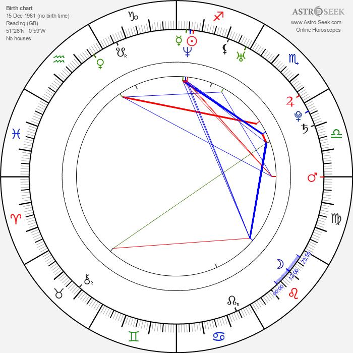 Victoria Summer - Astrology Natal Birth Chart