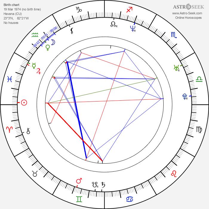 Vida Guerra - Astrology Natal Birth Chart