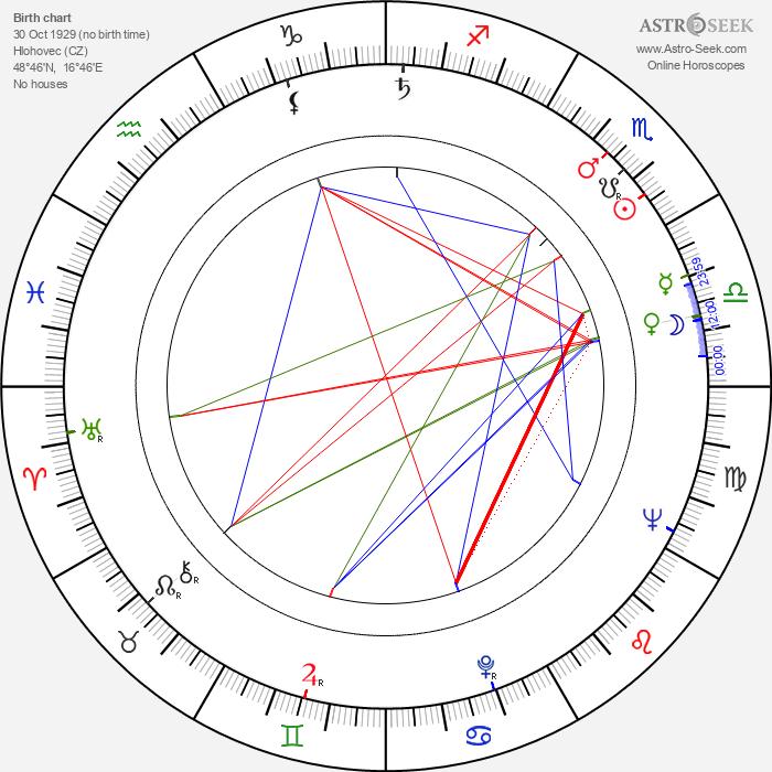 Viera Strnisková - Astrology Natal Birth Chart