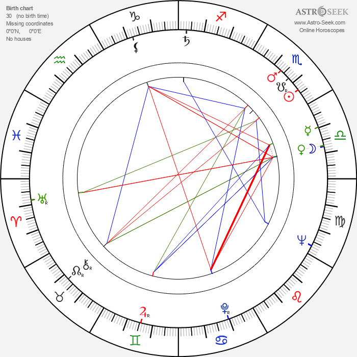 Viera Strnisková - Astrology Natal Birth Chart