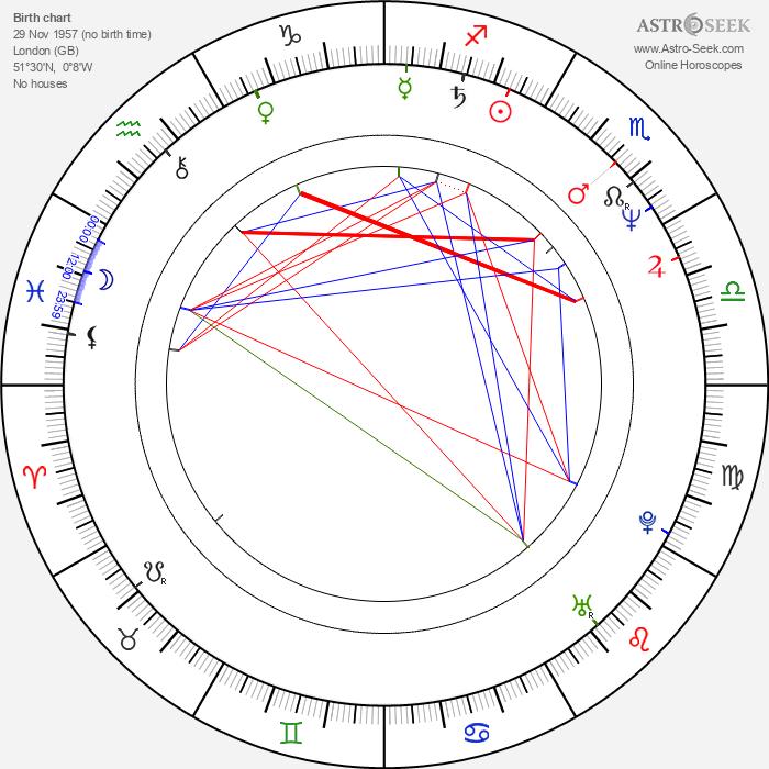 Vikki Gee-Dare - Astrology Natal Birth Chart