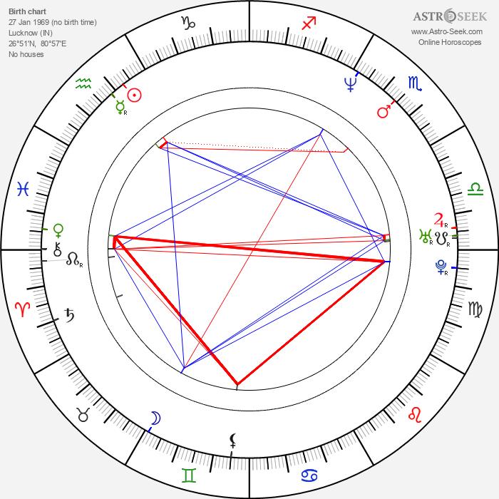Vikram Bhatt - Astrology Natal Birth Chart