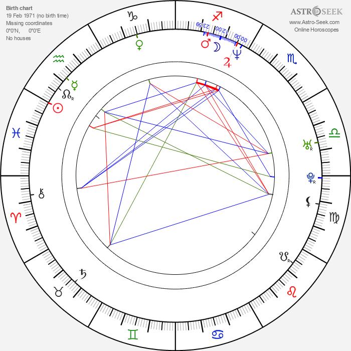 Viktor Brand - Astrology Natal Birth Chart