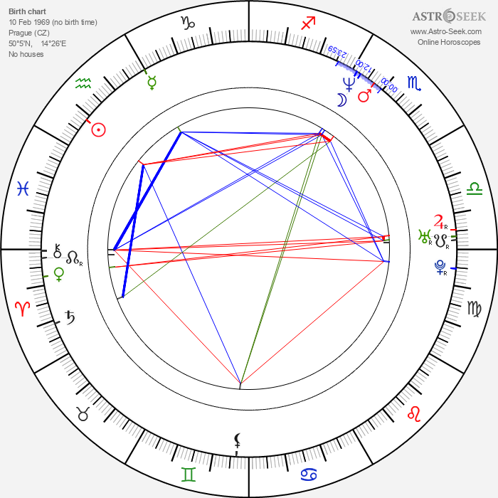 Viktor Dyk - Astrology Natal Birth Chart
