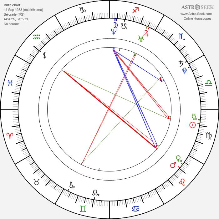 Viktor Savić - Astrology Natal Birth Chart